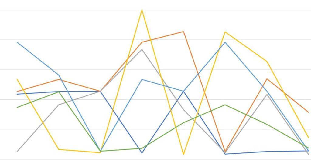 Statistik diagramm 1024x528